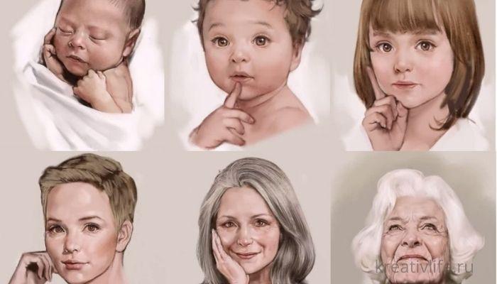 возраст биологический и психологический в чем отличия и как его определить